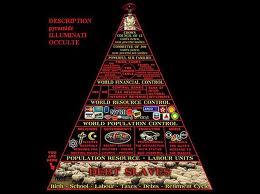 The illuminati pyramid