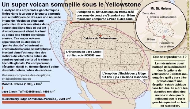 yellowstone-eruptions-passees