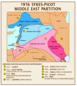 1916-sykes-picot-middle-east-partition