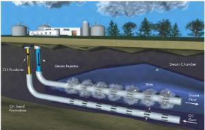 Problematique-environnementale-de-lexploitation-des-sables-bitumineux-en-Alberta-Canada7