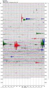 Les secousses sismiques du 24 mars 2014.