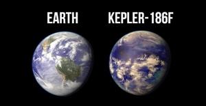 La terre comparée à Kepler 186 f.