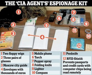 La mallette du parfait agent de la CIA.