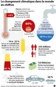 climat-les-chiffres-cle-le-changement-climatique-dans-le-monde-10999426fysyd