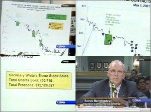 Durant l'audition de Thomas White devant le Comité sénatorial, le 18 juillet 2002, est exposé un ensemble d'éléments de preuve démontrant son implication dans la fraude d'Enron et les délits d'initiés dont il s'est rendu coupable. Mais la logique d'impunité de l'administration Cheney-Bush permettra à White de rester au Pentagone jusqu'en avril 2003. (cliquer sur l'image pour visionner l'intégralité de l'audition C-SPAN [13])